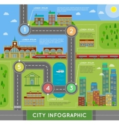 Flat city infographic vector