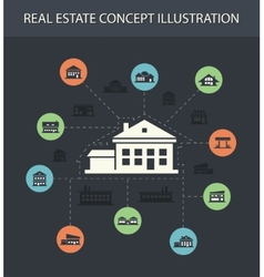 Buildings flat design composition with icons vector