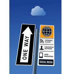 Cloud computing road post vector image