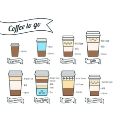 Coffee to go Coffe types and recipe Isolated vector image vector image