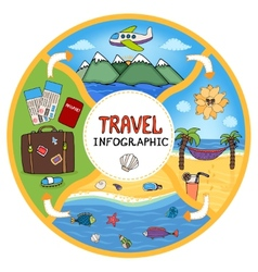 Circular travel infographic flow chart vector