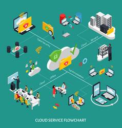 cloud service isometric flowchart vector image vector image