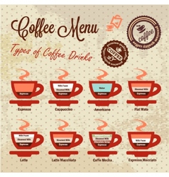coffee drinks set vector image