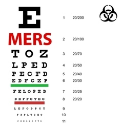 On table sight check mers corona virus sign vector