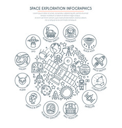 space exploration infographics 2 vector image