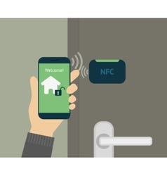 Mobile access to home vector