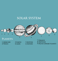 planets in solar system moon and the sun mercury vector image vector image