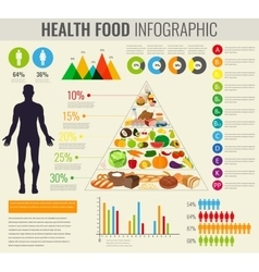 Health food infographic Food pyramid Healthy vector image