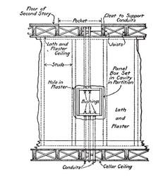Panel box vintage vector