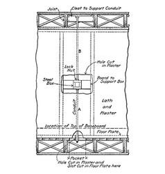 Conduit switchbox vintage vector