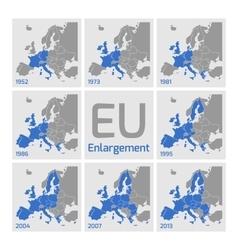 European Union Enlargements vector image vector image