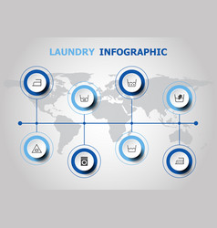 Infographic design with laundry icons vector