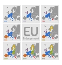 European union enlargements vector