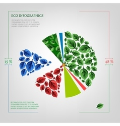 Diagram infographics bio vector