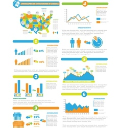 INFOGRAPHIC DEMOGRAPHICS OF STATES OF AMERICA TOY vector image vector image