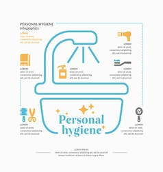 Personal hygiene infographics vector