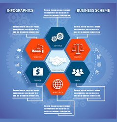 Infographics Modern Business scheme with Icons and vector image