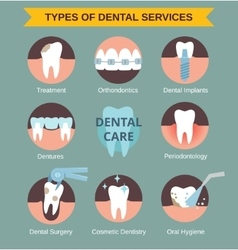 Types of dental servises vector