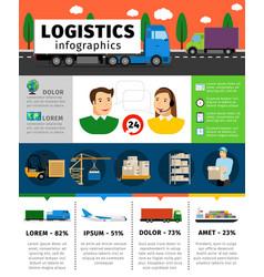logistics infographics cargo vector image