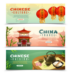 China travel horizontal banner set vector
