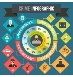 Crime infographic flat style vector