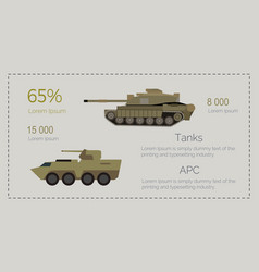 Armored tank forces flat style infographics vector