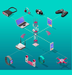 Isometric internet technology concept vector