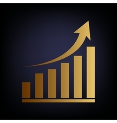 Growing graph sign vector