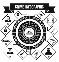 Crime infographic simple style vector