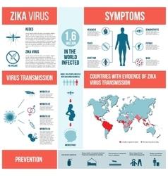 Zika virus infographics vector image vector image