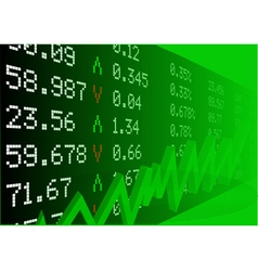 Stock market with numbers vector