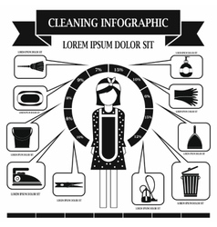 Cleaning infographic simple style vector