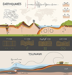 Infographics about the earthquake and tsunami vector image vector image