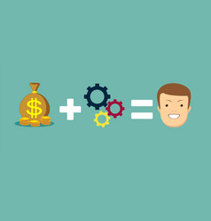 Money and ideas make you happy vector