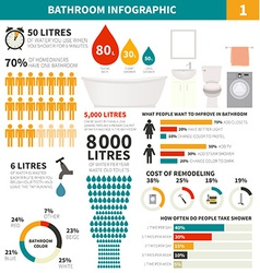 Bathroom infographic elements vector
