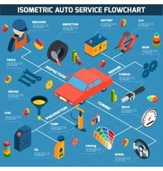 Auto service isometric concept vector