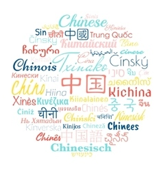 Chinese foreigns languages vector