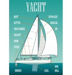 Sailing yacht drawn flat for vector