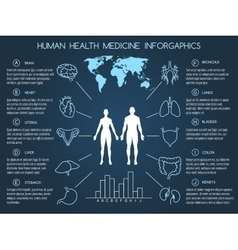 Human body health care infographics vector