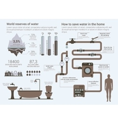 Infographics about water saving and its reserves vector