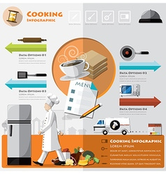 Cooking and ingredient infographic vector