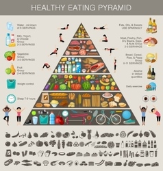 Food pyramid healthy eating infographic vector