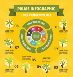Palms infographic concept flat style vector