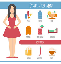 woman and cystitis treatment vector image