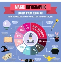 Magic infographic flat style vector