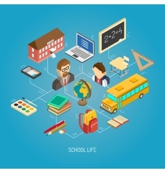 Secondary school isometric concept poster vector