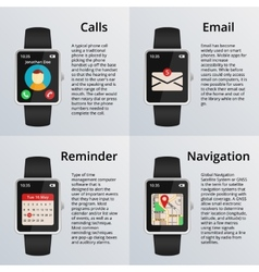 Smartwatch receiving calls and unread messages vector