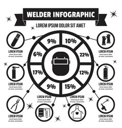 welder infographic concept simple style vector image