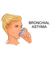 Bronchial asthma inhaler vector