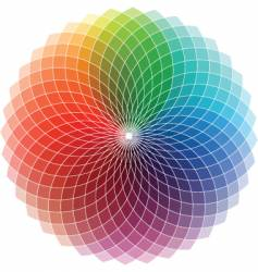 spectrum logo vector image